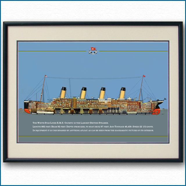 客船オリンピックの断面図 2708XL